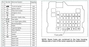 fuse box for 2004 mitsubishi montero wire center \u2022 02 Mitsubishi Montero Wiring-Diagram at 2004 Mitsubishi Montero Limited Wiring Diagram