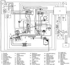 88 suzuki samurai fuse box diagram 88 image about wiring geo tracker fuse box diagram on 88 suzuki samurai