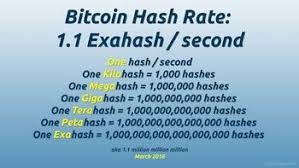 Best gpu for crypto mining windows central 2021. Hashrate Hashing Power Or H S Bitcoinwiki