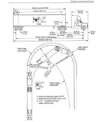 similiar truck and trailer turning radius keywords 20 foot box truck turning radius truck wiring schematic wiring