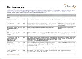 crisis management plan example best of crisis management plan template template galery