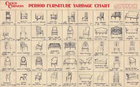 collecting antique furniture style guide. Furniture Style Guide. Period Styles Pictures | Yardage Chart Guide U Collecting Antique R