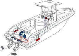 joystick installation diagram