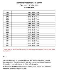 North Texas Soccer Age Chart Mesquite Soccer Association Mesquite Tx Powered By