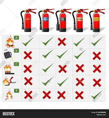 Fire Extinguisher Types Chart Fire Classification Image Photo Free Trial Bigstock