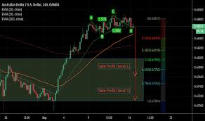 Audusd Chart Tradingview Page 5 Aud Usd Chart Aud Usd Rate Tradingview