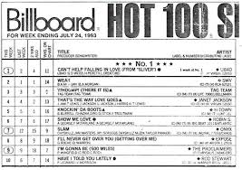 1993 Song Charts The Class Of 1993 Billboard Chart Rewind