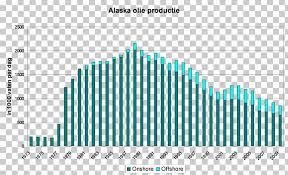 Welfare Chart By State Alaska Chart Diagram Welfare State Statistics Png Clipart