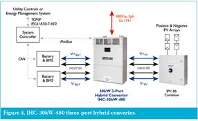ideal power s converter could be the key to solar storage a recent article pdf by john merritt ideal power s director of applications engineering lays out how the hybrid converter could combine solar pv systems