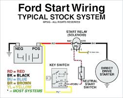 1987 ford e350 wiring diagram fuel pump ignition van enthusiast full size of 1987 ford e350 ignition wiring diagram fuel pump starter solenoid illustration of diagrams