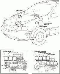 99 nissan quest fuse diagram ex le electrical wiring diagram