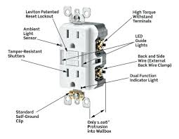 leviton t5225 wiring diagram wiring library leviton outlet wiring diagram depilacija me inside plug on