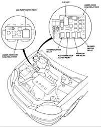 onetufshoppe_2 where is the brake light fuse on a 93 honda civic lx? fixya on where is interior fuse box honda civic