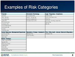 Construction Risk Assessment Form Example Template Pdf Iosh – Pocketapps