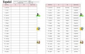 Spanish Commands Chart Spanish Commands Chart 18 Yo Ud And Nosotros Car Gar Zar Verbs Commands
