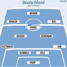 Deutschland gegen frankreich aufstellung aufstellung. Deutschland Gegen Frankreich Aufstellung Mit Trapp Sule Can Werner Ozil Co 2017 Bild Foto Fan Lexikon