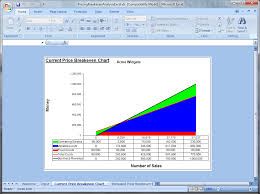 Break Even Graph Excel Download Pricing And Breakeven Analysis Excel 4 0