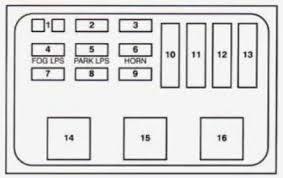 buick regal mk third generation fuse box diagram auto buick regal mk3 fuse box electrical center underhood driver side