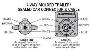 7 pin round plug wiring diagram images way trailer plug wiring volvo 7 pin round trailer plug wiring diagram volvo