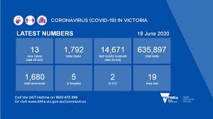 A public health alert in nsw has been updated with patrons at two venues urged to immediately get tested and isolate for two weeks. Vicgovdhhs Pa Twitter 13 New Cases Of Covid19 Have Been Detected In The Last 24 Hours In Victoria More Information Https T Co 1apc2iyvnq Https T Co Fihlewkv48
