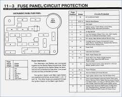 95 ford taurus fuse box diagram fresh 1995 ford f250 fuse block fuse block wiring diagram for 1977 vw bus 95 ford taurus fuse box diagram unique 1995 ford e350 fuse box location wiring diagram \u2022