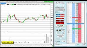 Dow Jones Live Futures Chart Learn How To Scalp Dow Futures Ym Djia Index Live 1 Minute Charts
