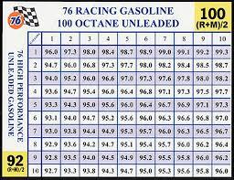 2 Cycle Oil Ratio Chart Octane 2 Stroke Oil Mercury 2 0 Liter Cor Boat Racing