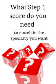 Usmle Step 1 Average Match Scores By Specialty Doctors In