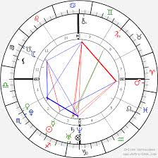 Michael Fassbender Birth Chart