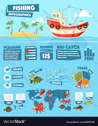Boat Chart Fishing Chart And Graph Infographics