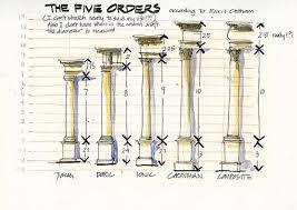 Greek Columns Diagrams Sketch Great Installation Of Wiring Diagram