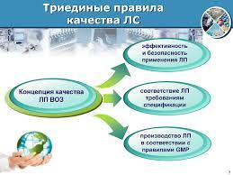 Создание системы управления качеством лекарственных средств в  Основные требования ВОЗ к качеству лекарственных средств