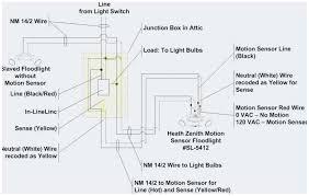 8 1997 jeep wrangler horn wiring diagram design racing4mnd org 8 1997 jeep wrangler horn wiring diagram design