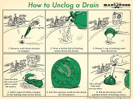 unclog kitchen sink with baking soda and vinegar new clogged tub drain fresh natural way to