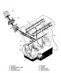 mazda cx 9 fuse box diagram 2005 mazda 3 fuse diagram mazda b2300 04 kia optima fuel filter on mazda cx 9 fuse box diagram