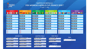 World Cup Chart Pdf Printable Womens World Cup Bracket France 2019 Is In The