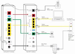 att u verse gateway modem diagram wiring diagram used at t u verse gateway modem diagram wiring