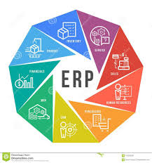 Erp Process Flow Chart Sap Mrp Process Flow Chart Circle Stock Illustrations Ndash