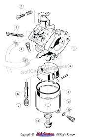 awesome yamaha golf cart parts diagram and com golf cart schematics new yamaha golf cart parts diagram for go gas engine diagram wiring diagrams go gas golf