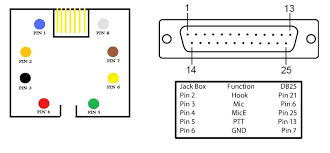 wiring diagram for rj connector images rj connector wiring tk 7180 second mic the radioreferencecom forums