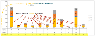 Hide A Barchart Section In Excel Graph But Display It Data