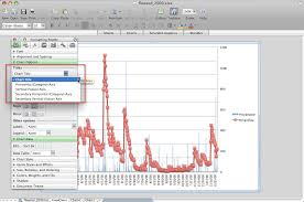 Part 4 Create A Streamflow Precipitation Graph