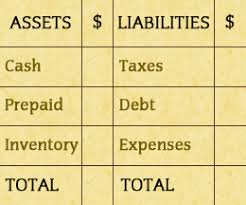Financial Statement Examples Simple Examples That Make Understanding A Financial