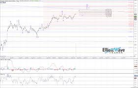Tnx Elliott Wave Chart Analysis On Oct 1st 2018