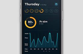Ideal Sleep Cycle Chart How Sleep Cycle Works Sleep Cycle Alarm Clock