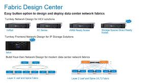 open networking max 123 s5200 product family new releases new 25g switches that rock vmware nsx