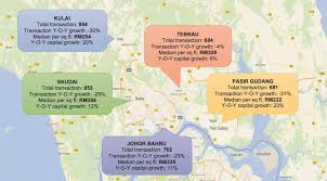 Johor Real Estate Heatmap Iproperty Com My