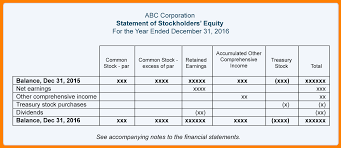 Statement Of Owners Equity Example Pdf Stockholders Template Excel