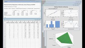 3 Level Fractional Factorial Design Minitab Minitab Design Of Experiments Doe Response Surface Example 1