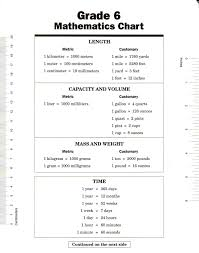 6th Grade Mathematics Chart Tools Hortonshelly